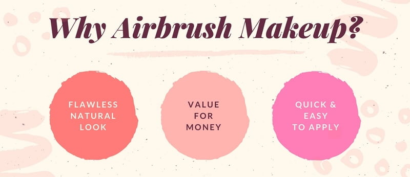 Why You Should Use Airbrush Makeup
