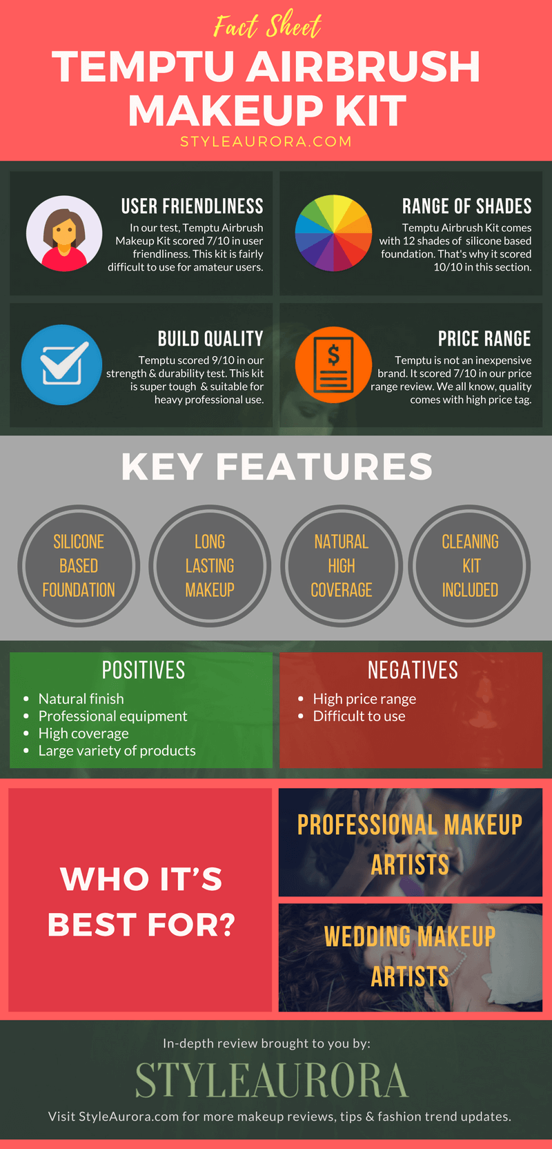 TTemptu Airbrush Makeup Review Infographics