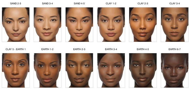 black skin tone and shade chart