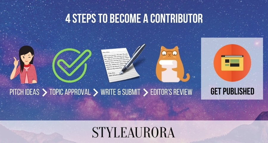 Steps to Become a contributor at StyleAurora.com